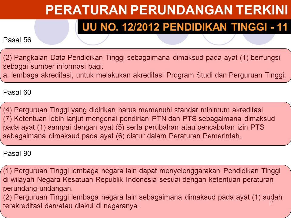 21 PERATURAN PERUNDANGAN TERKINI Pasal 56 (2) Pangkalan Data Pendidikan Tinggi sebagaimana dimaksud pada ayat (1) berfungsi sebagai sumber informasi bagi: a.