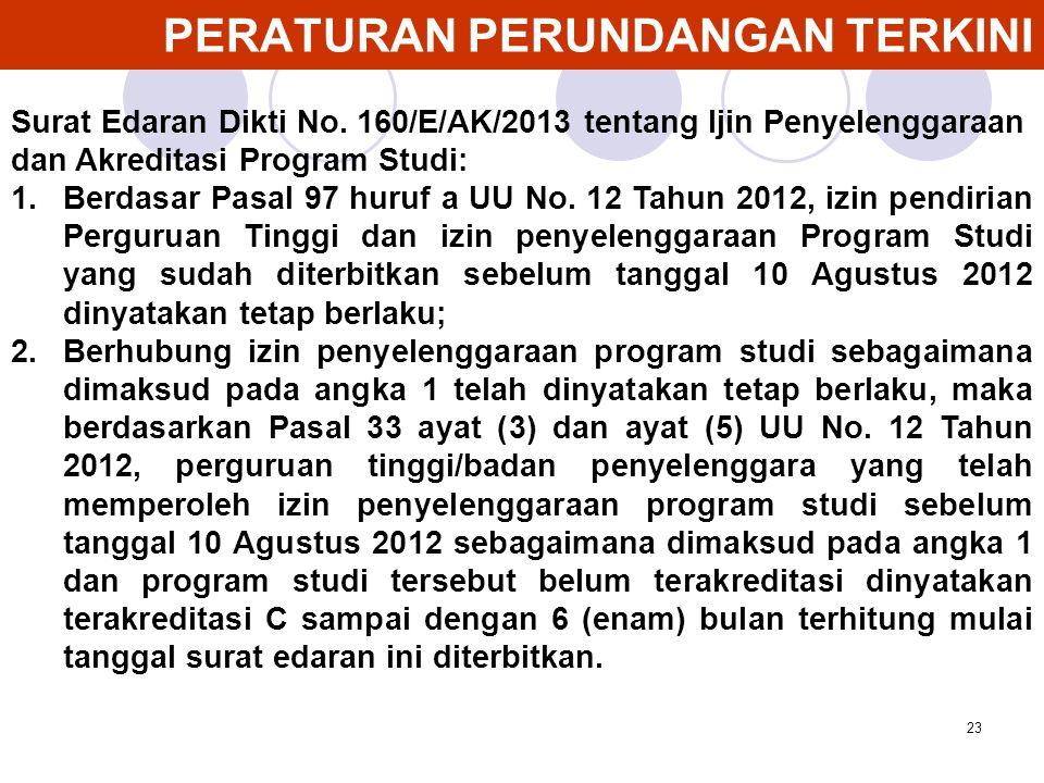 23 PERATURAN PERUNDANGAN TERKINI Surat Edaran Dikti No. 160/E/AK/2013 tentang Ijin Penyelenggaraan dan Akreditasi Program Studi: 1.Berdasar Pasal 97 h