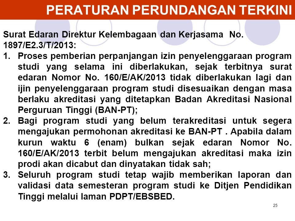 25 PERATURAN PERUNDANGAN TERKINI Surat Edaran Direktur Kelembagaan dan Kerjasama No. 1897/E2.3/T/2013: 1.Proses pemberian perpanjangan izin penyelengg