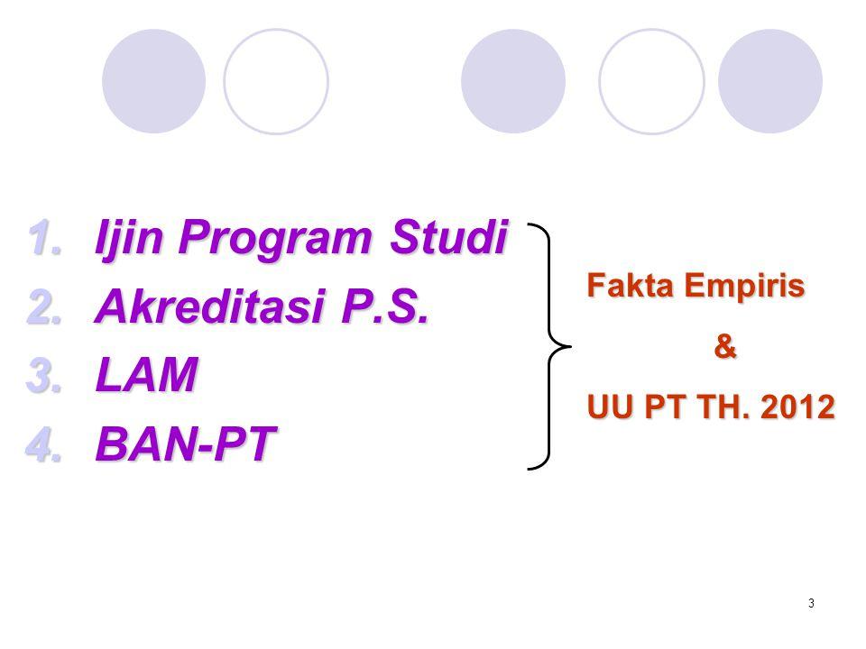 1.Ijin Program Studi 2.Akreditasi P.S. 3.LAM 4.BAN-PT Fakta Empiris & UU PT TH. 2012 3