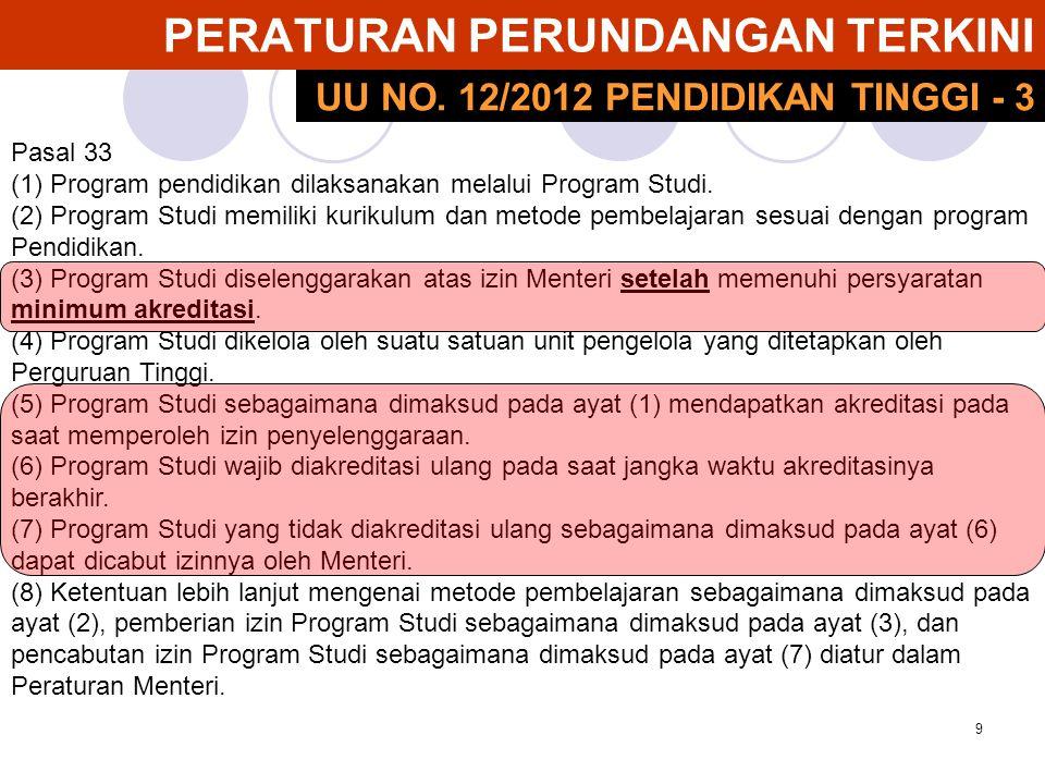 9 PERATURAN PERUNDANGAN TERKINI Pasal 33 (1) Program pendidikan dilaksanakan melalui Program Studi. (2) Program Studi memiliki kurikulum dan metode pe