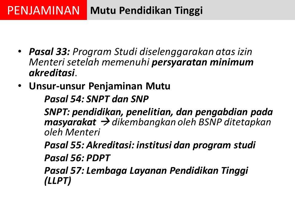 Pasal 33: Program Studi diselenggarakan atas izin Menteri setelah memenuhi persyaratan minimum akreditasi.