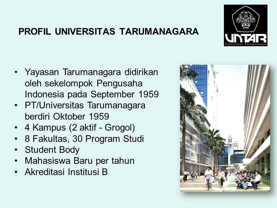 PROFIL UNIVERSITAS TARUMANAGARA Yayasan Tarumanagara didirikan oleh sekelompok Pengusaha Indonesia pada September 1959 PT/Universitas Tarumanagara ber