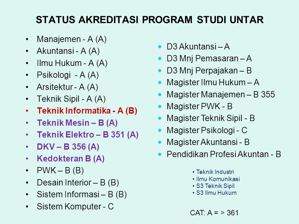 UNIVERSITAS TARUMANAGARA BORANG PROGRAM STUDI SARJANA: BOBOT MASING-MASING STANDAR NO STANDAR BOBOT I.