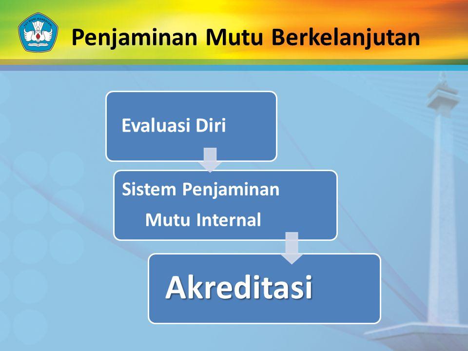 Penjaminan Mutu Berkelanjutan Evaluasi Diri Sistem Penjaminan Mutu Internal Akreditasi