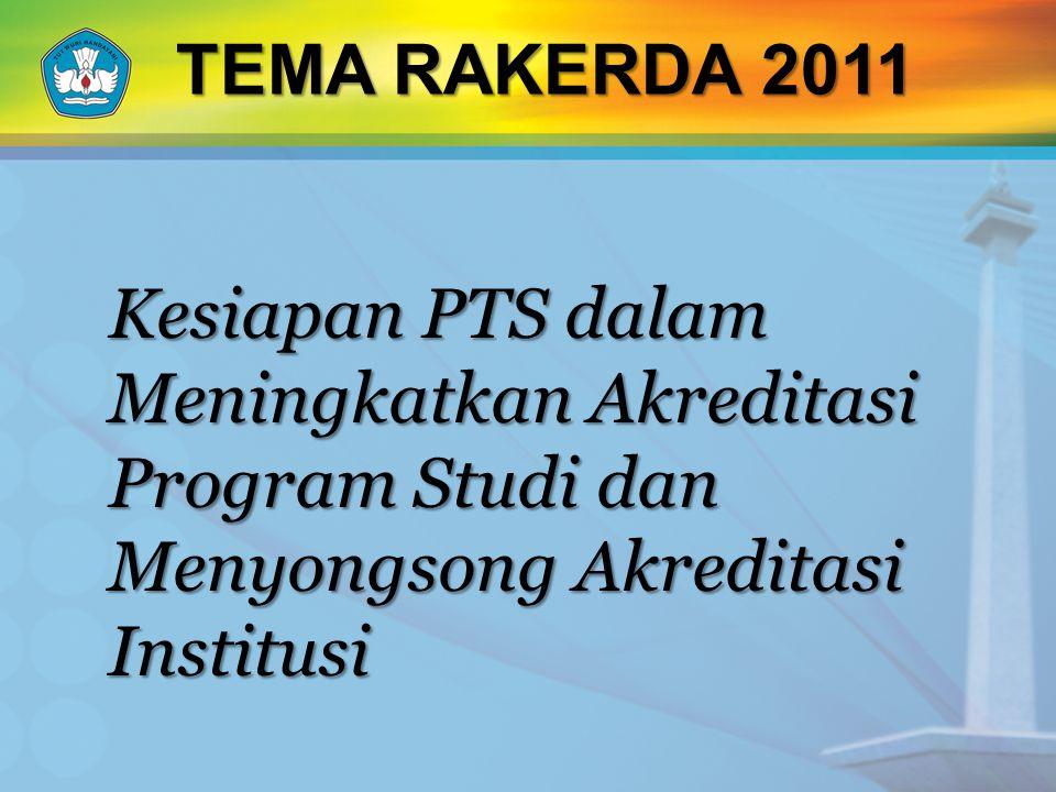 TEMA RAKERDA 2011 Kesiapan PTS dalam Meningkatkan Akreditasi Program Studi dan Menyongsong Akreditasi Institusi