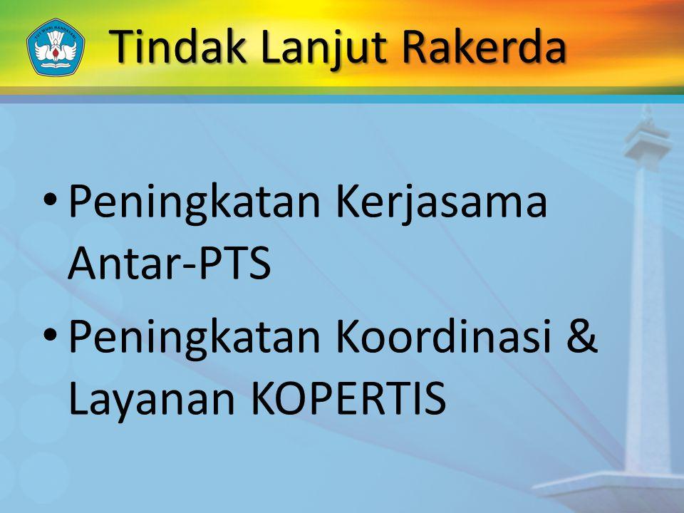 Peningkatan Kerjasama Antar-PTS Peningkatan Koordinasi & Layanan KOPERTIS Tindak Lanjut Rakerda