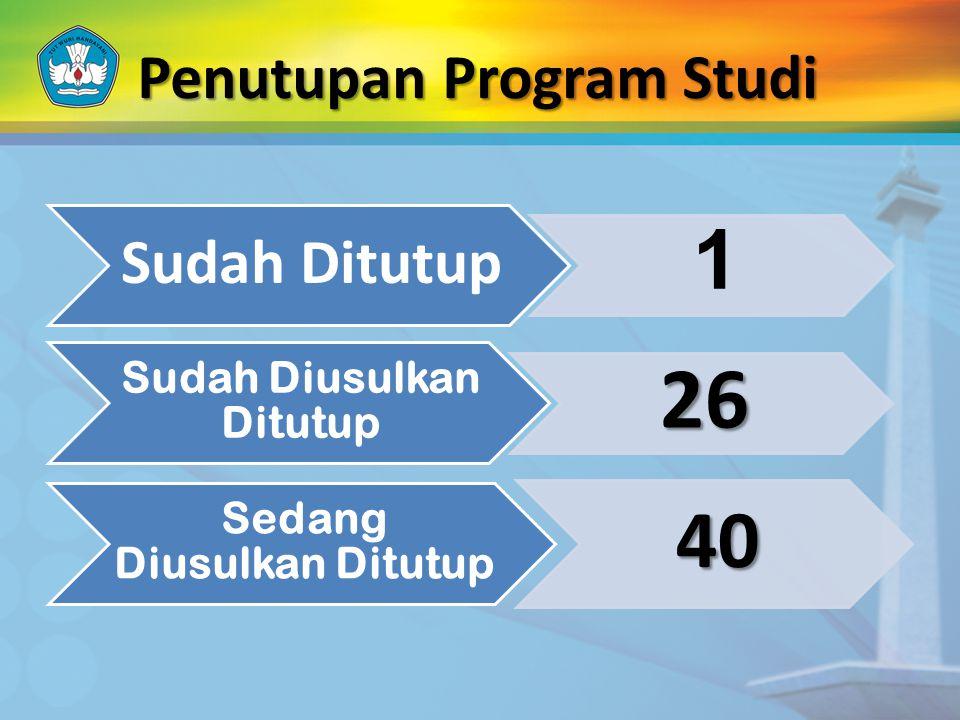 Penutupan Program Studi Sudah Ditutup 1 Sudah Diusulkan Ditutup 26 Sedang Diusulkan Ditutup 40
