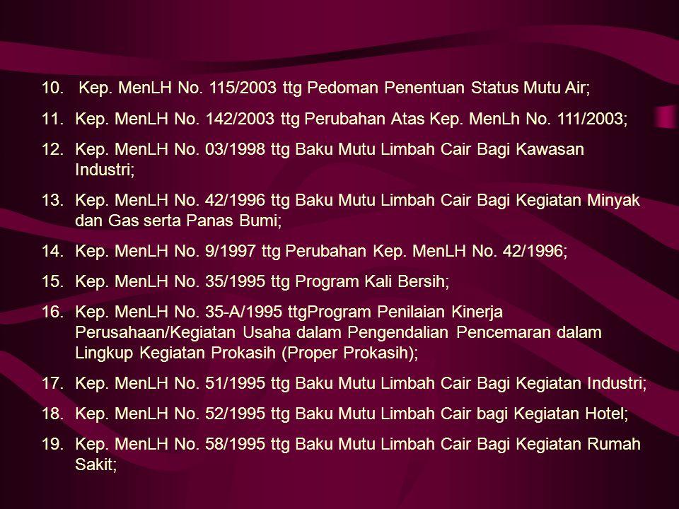 10. Kep. MenLH No. 115/2003 ttg Pedoman Penentuan Status Mutu Air; 11.Kep. MenLH No. 142/2003 ttg Perubahan Atas Kep. MenLh No. 111/2003; 12.Kep. MenL
