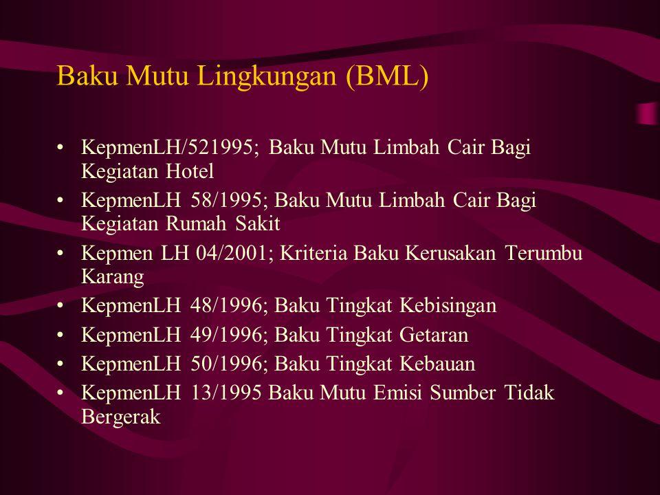 KepmenLH/521995; Baku Mutu Limbah Cair Bagi Kegiatan Hotel KepmenLH 58/1995; Baku Mutu Limbah Cair Bagi Kegiatan Rumah Sakit Kepmen LH 04/2001; Kriter