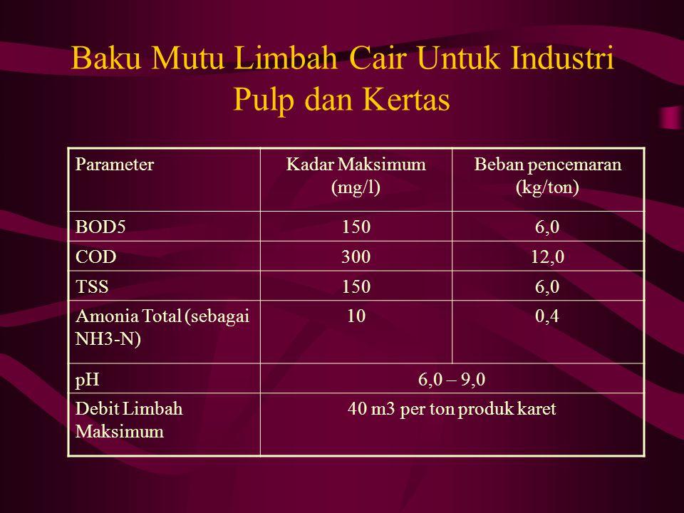 Baku Mutu Limbah Cair Untuk Industri Pulp dan Kertas ParameterKadar Maksimum (mg/l) Beban pencemaran (kg/ton) BOD51506,0 COD30012,0 TSS1506,0 Amonia Total (sebagai NH3-N) 100,4 pH6,0 – 9,0 Debit Limbah Maksimum 40 m3 per ton produk karet