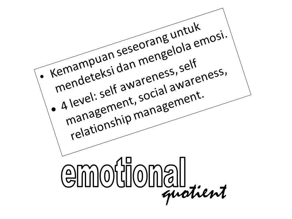 Kemampuan seseorang untuk mendeteksi dan mengelola emosi.