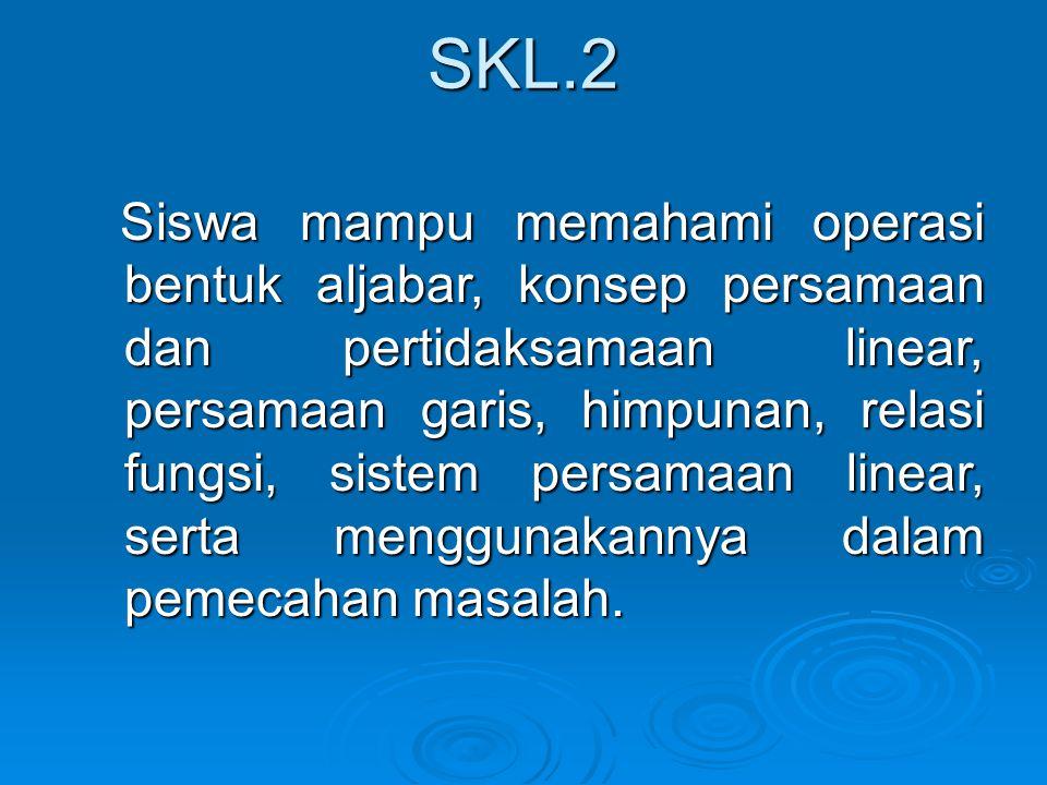 SKL.2 Siswa mampu memahami operasi bentuk aljabar, konsep persamaan dan pertidaksamaan linear, persamaan garis, himpunan, relasi fungsi, sistem persam