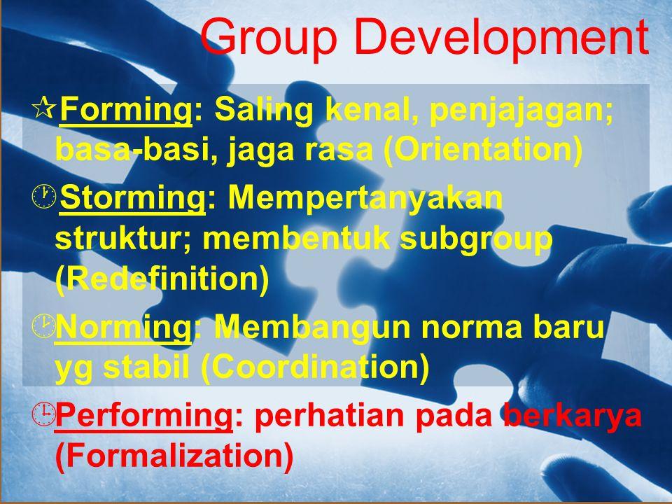 ¶Forming: Saling kenal, penjajagan; basa-basi, jaga rasa (Orientation) ·Storming: Mempertanyakan struktur; membentuk subgroup (Redefinition) ¸Norming: Membangun norma baru yg stabil (Coordination) ¹Performing: perhatian pada berkarya (Formalization) Group Development