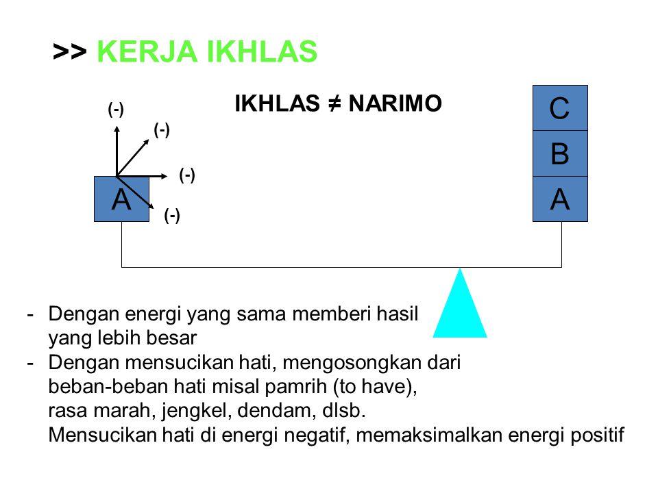 AA B C >> KERJA IKHLAS IKHLAS ≠ NARIMO -Dengan energi yang sama memberi hasil yang lebih besar -Dengan mensucikan hati, mengosongkan dari beban-beban