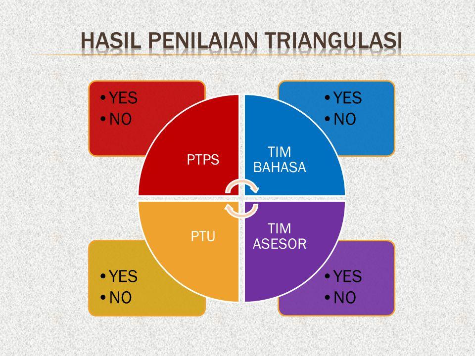 YES NO YES NO YES NO YES NO PTPS TIM BAHASA TIM ASESOR PTU