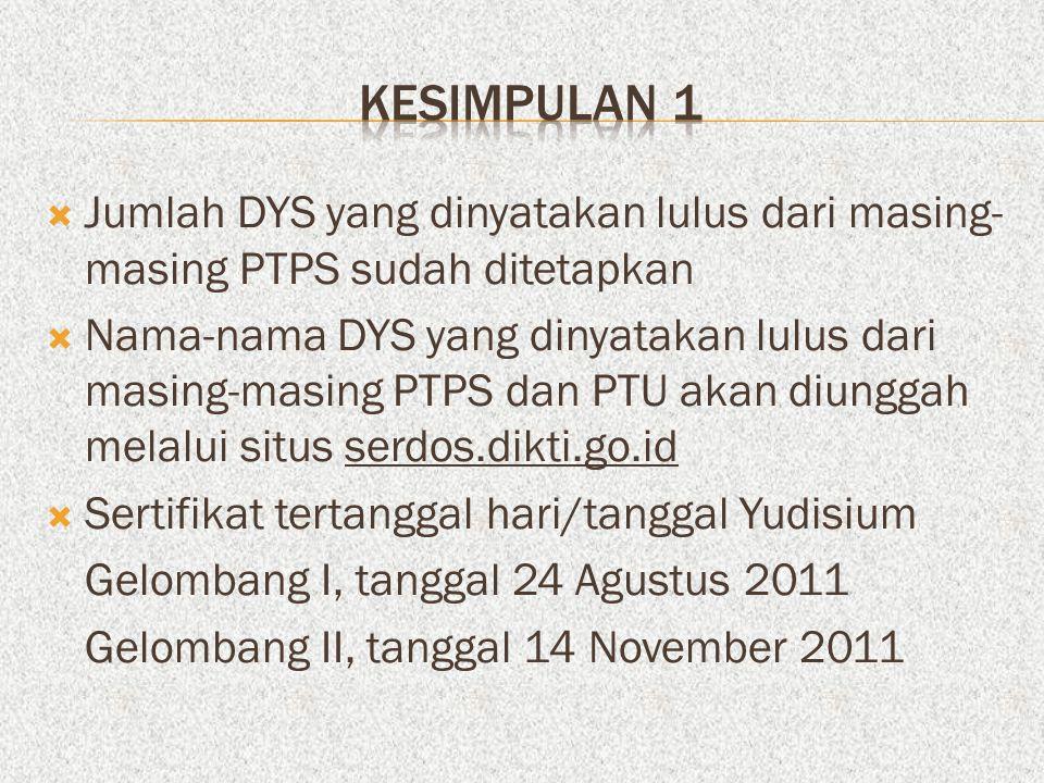  Jumlah DYS yang dinyatakan lulus dari masing- masing PTPS sudah ditetapkan  Nama-nama DYS yang dinyatakan lulus dari masing-masing PTPS dan PTU akan diunggah melalui situs serdos.dikti.go.id  Sertifikat tertanggal hari/tanggal Yudisium Gelombang I, tanggal 24 Agustus 2011 Gelombang II, tanggal 14 November 2011