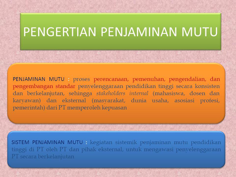 PENGERTIAN PENJAMINAN MUTU PENJAMINAN MUTU : proses perencanaan, pemenuhan, pengendalian, dan pengembangan standar penyelenggaraan pendidikan tinggi s