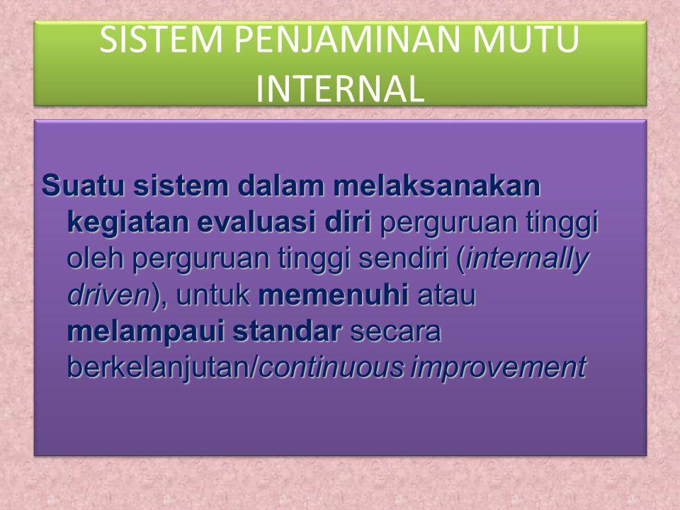 SISTEM PENJAMINAN MUTU INTERNAL Suatu sistem dalam melaksanakan kegiatan evaluasi diri perguruan tinggi oleh perguruan tinggi sendiri (internally driven), untuk memenuhi atau melampaui standar secara berkelanjutan/continuous improvement