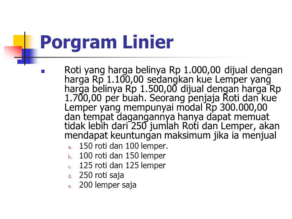 Porgram Linier Roti yang harga belinya Rp 1.000,00 dijual dengan harga Rp 1.100,00 sedangkan kue Lemper yang harga belinya Rp 1.500,00 dijual dengan h