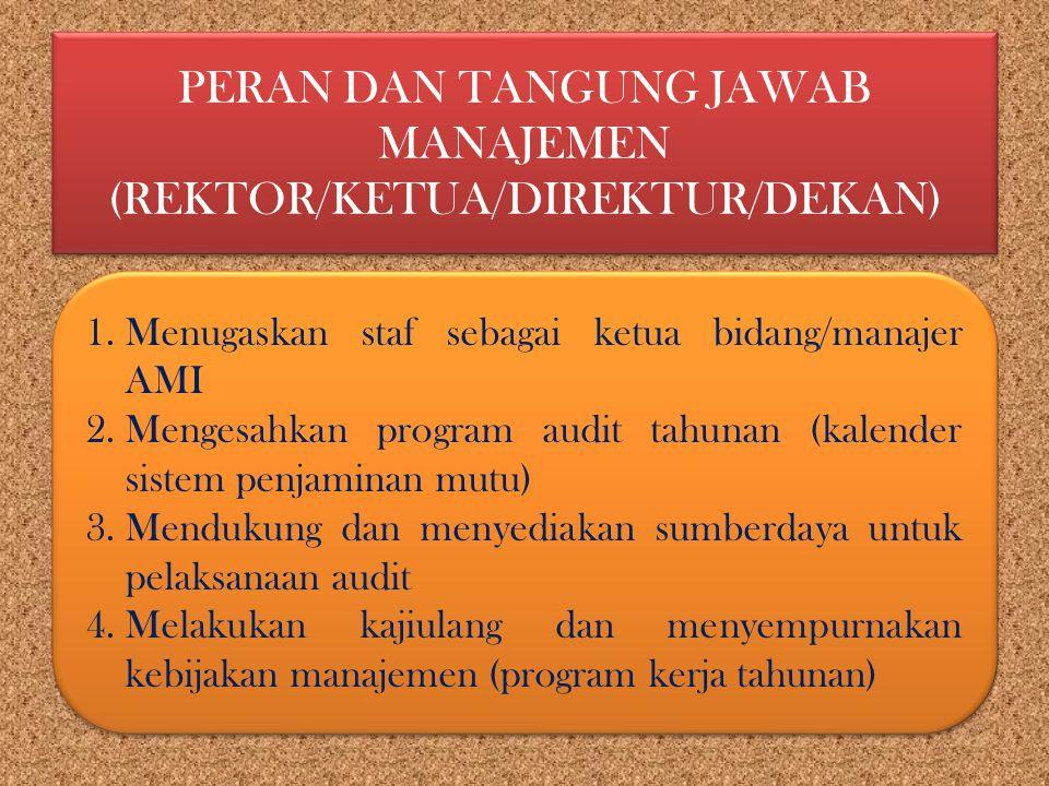 PERAN DAN TANGUNG JAWAB MANAJEMEN (REKTOR/KETUA/DIREKTUR/DEKAN) 1.Menugaskan staf sebagai ketua bidang/manajer AMI 2.Mengesahkan program audit tahunan