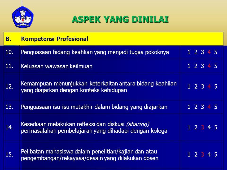 ASPEK YANG DINILAI B.Kompetensi Profesional 10.Penguasaan bidang keahlian yang menjadi tugas pokoknya 1 2 3 4 5 11.Keluasan wawasan keilmuan 1 2 3 4 5 12.