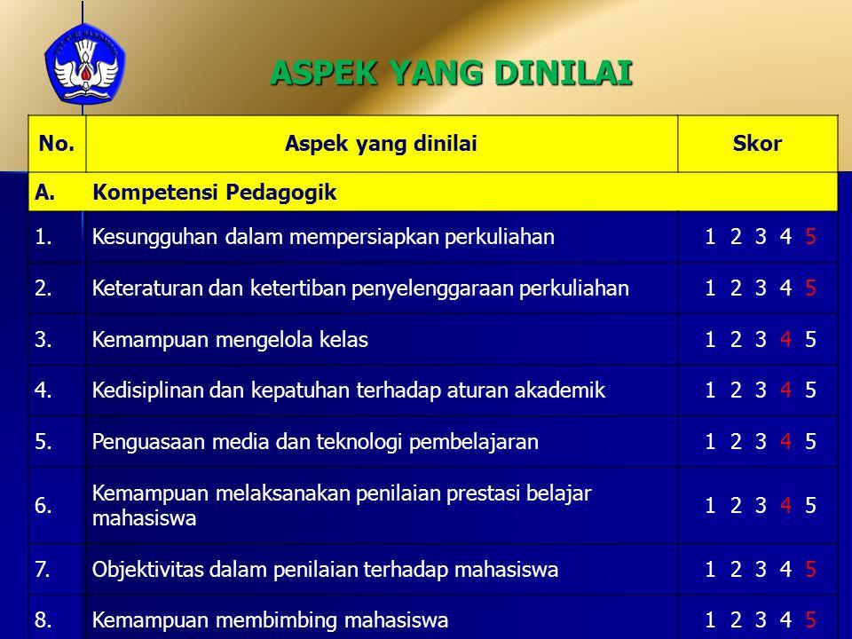 ASPEK YANG DINILAI No.Aspek yang dinilaiSkor A.Kompetensi Pedagogik 1.Kesungguhan dalam mempersiapkan perkuliahan 1 2 3 4 5 2.Keteraturan dan ketertib
