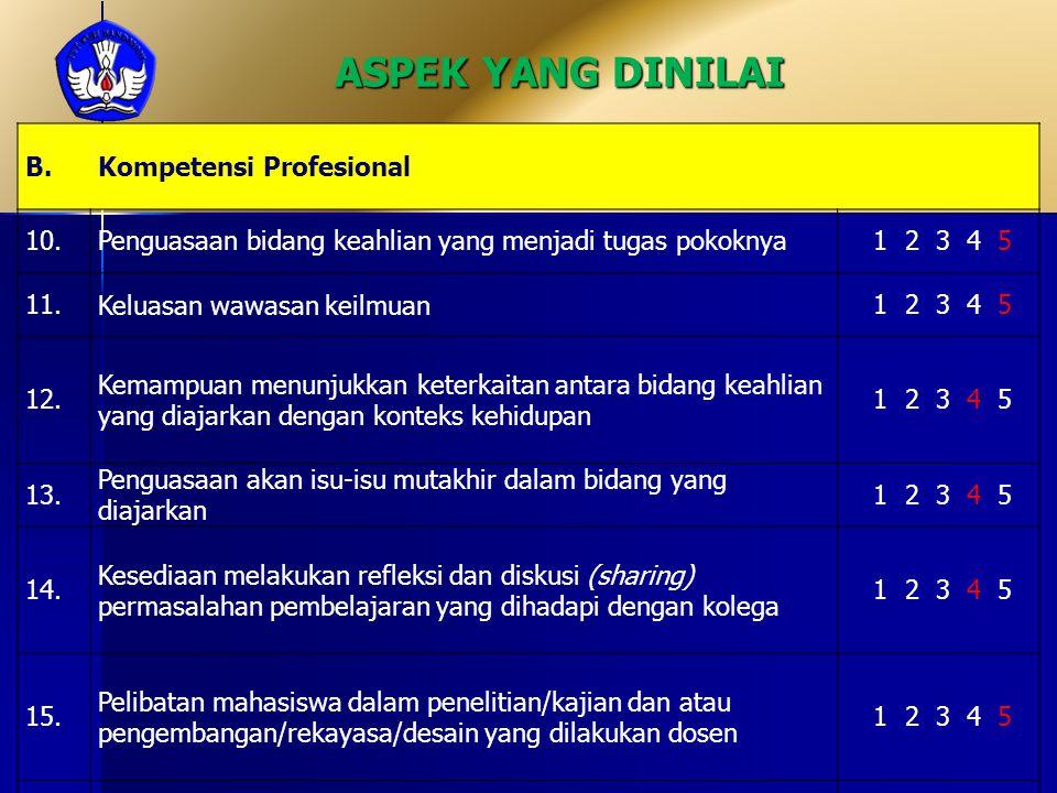 ASPEK YANG DINILAI B.Kompetensi Profesional 10.Penguasaan bidang keahlian yang menjadi tugas pokoknya 1 2 3 4 5 11.Keluasan wawasan keilmuan 1 2 3 4 5