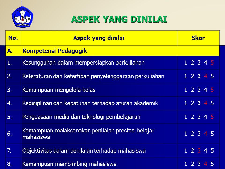 ASPEK YANG DINILAI B.Kompetensi Profesional 10.Penguasaan bidang keahlian yang menjadi tugas pokoknya 1 2 3 4 5 11.