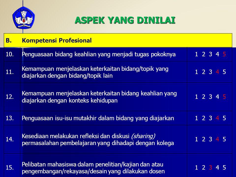ASPEK YANG DINILAI B.Kompetensi Profesional 10.Penguasaan bidang keahlian yang menjadi tugas pokoknya 1 2 3 4 5 11. Kemampuan menjelaskan keterkaitan