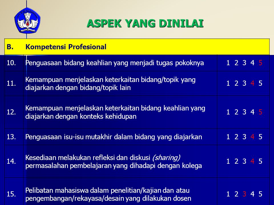 ASPEK YANG DINILAI No.Aspek yang dinilaiSkor A.Kompetensi Pedagogik 1.Kesungguhan dalam mempersiapkan perkuliahan 1 2 3 4 5 2.Keteraturan dan ketertiban penyelenggaraan perkuliahan 1 2 3 4 5 3.Kemampuan mengelola kelas 1 2 3 4 5 4.Kedisiplinan dan kepatuhan terhadap aturan akademik 1 2 3 4 5 5.Penguasaan media dan teknologi pembelajaran 1 2 3 4 5 6.