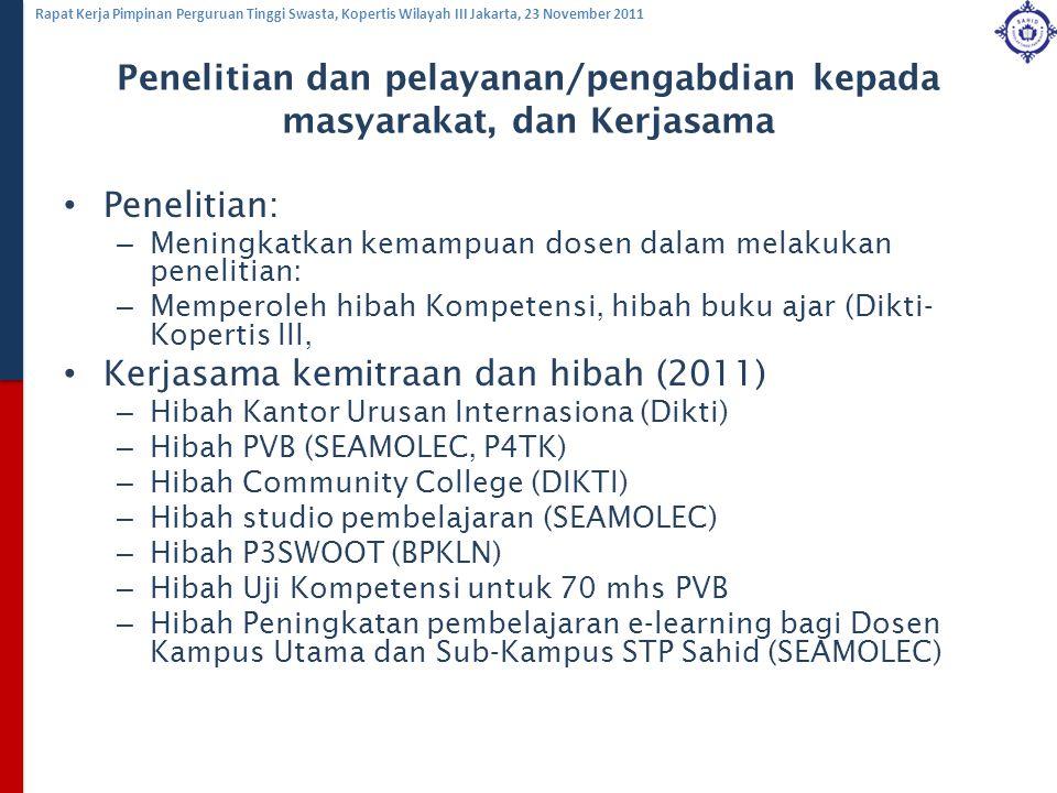 Rapat Kerja Pimpinan Perguruan Tinggi Swasta, Kopertis Wilayah III Jakarta, 23 November 2011 Penelitian dan pelayanan/pengabdian kepada masyarakat, da