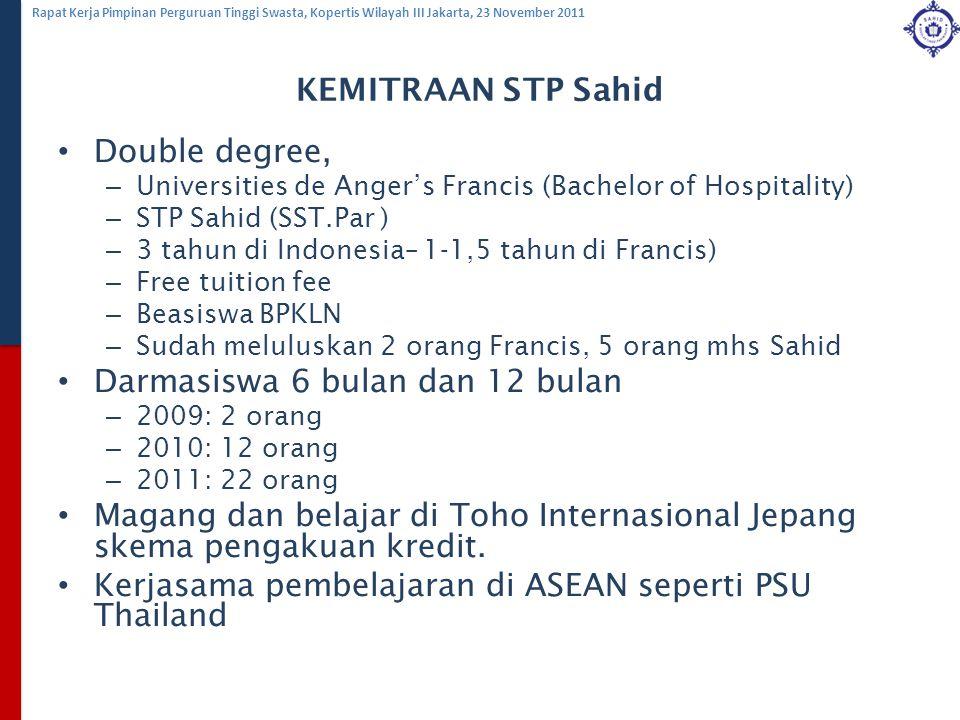 Rapat Kerja Pimpinan Perguruan Tinggi Swasta, Kopertis Wilayah III Jakarta, 23 November 2011 Double degree, – Universities de Anger's Francis (Bachelo