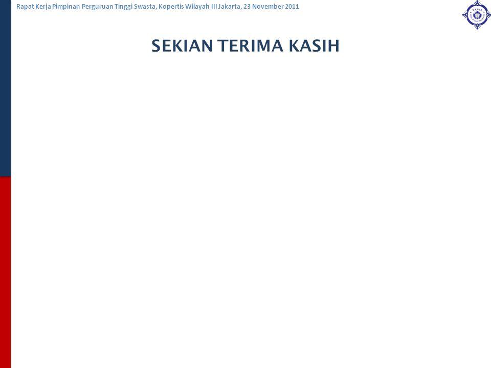 Rapat Kerja Pimpinan Perguruan Tinggi Swasta, Kopertis Wilayah III Jakarta, 23 November 2011 SEKIAN TERIMA KASIH