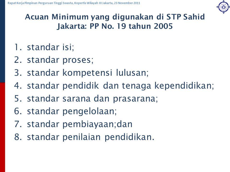 Rapat Kerja Pimpinan Perguruan Tinggi Swasta, Kopertis Wilayah III Jakarta, 23 November 2011 Acuan Minimum yang digunakan di STP Sahid Jakarta: PP No.