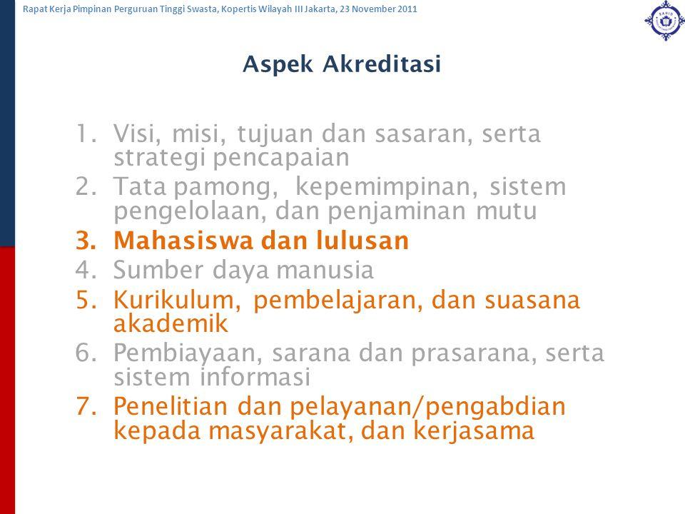 Rapat Kerja Pimpinan Perguruan Tinggi Swasta, Kopertis Wilayah III Jakarta, 23 November 2011 Aspek Akreditasi 1.Visi, misi, tujuan dan sasaran, serta