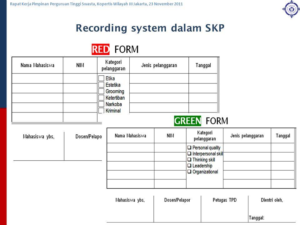 Rapat Kerja Pimpinan Perguruan Tinggi Swasta, Kopertis Wilayah III Jakarta, 23 November 2011 Recording system dalam SKP