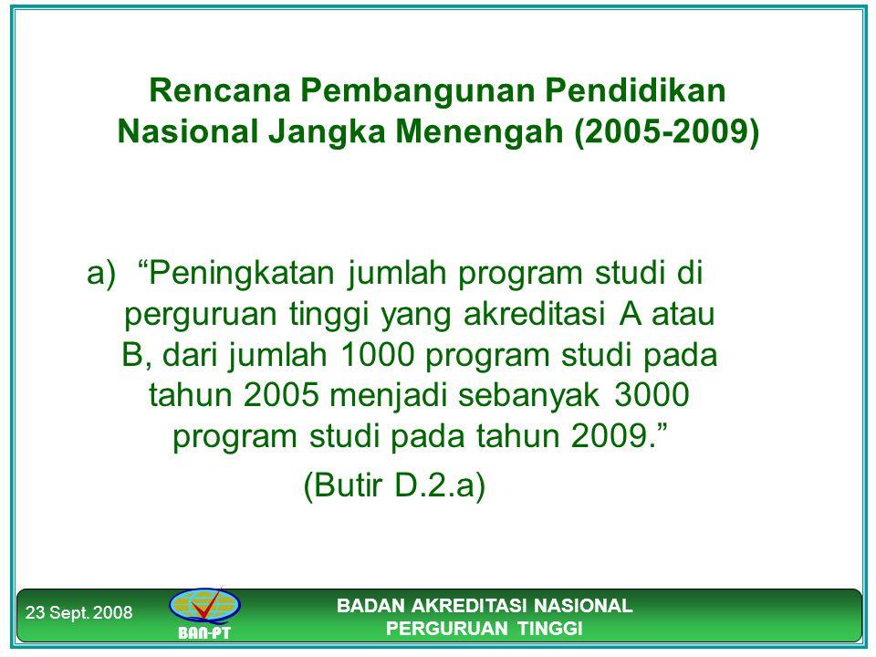 """BAN-PT BADAN AKREDITASI NASIONAL PERGURUAN TINGGI 23 Sept. 2008 Rencana Pembangunan Pendidikan Nasional Jangka Menengah (2005-2009) a)""""Peningkatan jum"""