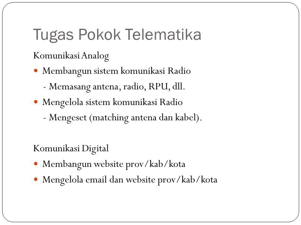 Tugas Pokok Telematika Komunikasi Analog Membangun sistem komunikasi Radio - Memasang antena, radio, RPU, dll. Mengelola sistem komunikasi Radio - Men