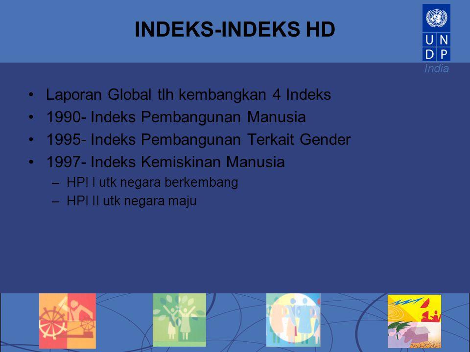 India INDEKS-INDEKS HD Laporan Global tlh kembangkan 4 Indeks 1990- Indeks Pembangunan Manusia 1995- Indeks Pembangunan Terkait Gender 1997- Indeks Ke