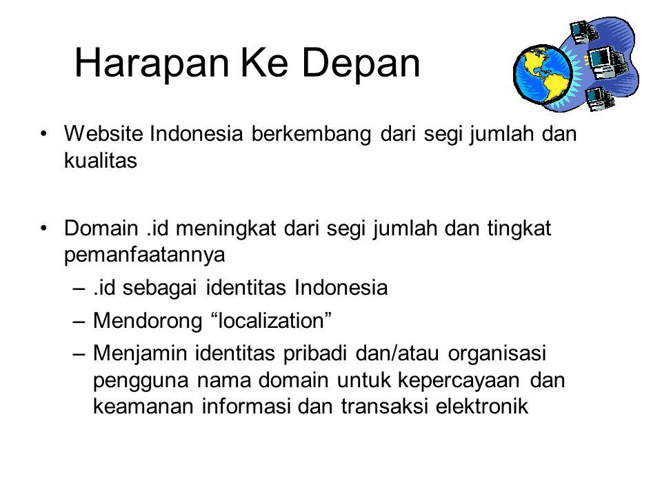 Harapan Ke Depan Website Indonesia berkembang dari segi jumlah dan kualitas Domain.id meningkat dari segi jumlah dan tingkat pemanfaatannya –.id sebagai identitas Indonesia –Mendorong localization –Menjamin identitas pribadi dan/atau organisasi pengguna nama domain untuk kepercayaan dan keamanan informasi dan transaksi elektronik