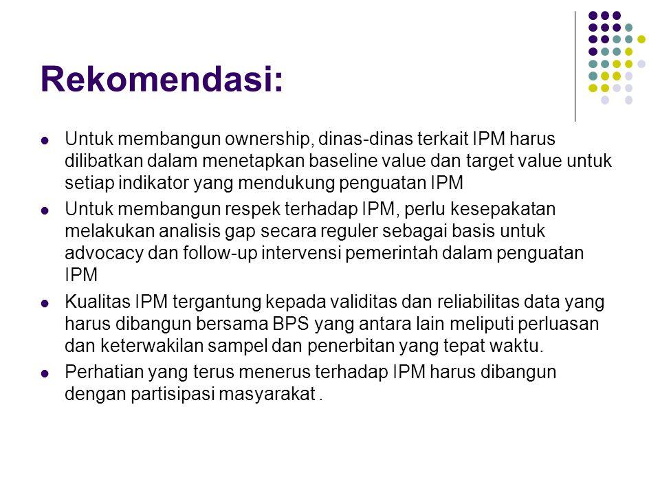 Rekomendasi: Untuk membangun ownership, dinas-dinas terkait IPM harus dilibatkan dalam menetapkan baseline value dan target value untuk setiap indikator yang mendukung penguatan IPM Untuk membangun respek terhadap IPM, perlu kesepakatan melakukan analisis gap secara reguler sebagai basis untuk advocacy dan follow-up intervensi pemerintah dalam penguatan IPM Kualitas IPM tergantung kepada validitas dan reliabilitas data yang harus dibangun bersama BPS yang antara lain meliputi perluasan dan keterwakilan sampel dan penerbitan yang tepat waktu.