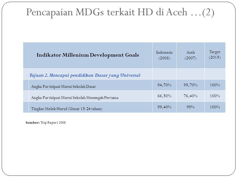 Pencapaian MDGs terkait HD di Aceh …(2) Indikator Millenium Development Goals Indonesia (2008) Aceh (2007) Target (2015) — Tujuan 2. Mencapai pendidik