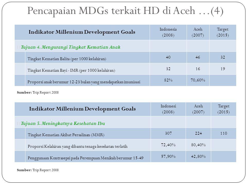 Pencapaian MDGs terkait HD di Aceh …(4) Indikator Millenium Development Goals Indonesia (2008) Aceh (2007) Target (2015) — Tujuan 4. Mengurangi Tingka