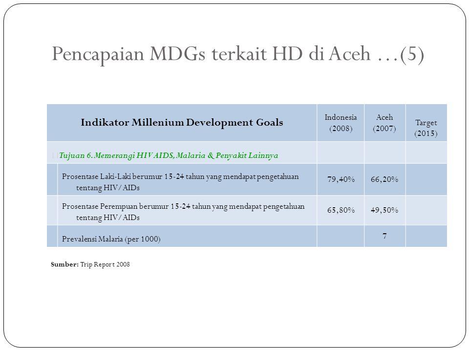 Pencapaian MDGs terkait HD di Aceh …(5) Indikator Millenium Development Goals Indonesia (2008) Aceh (2007) Target (2015) — Tujuan 6. Memerangi HIV AID