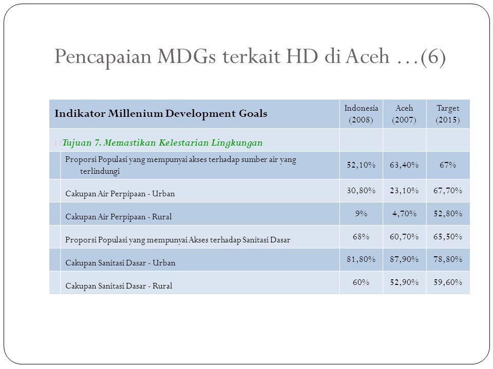 Pencapaian MDGs terkait HD di Aceh …(6) Indikator Millenium Development Goals Indonesia (2008) Aceh (2007) Target (2015) — Tujuan 7. Memastikan Kelest