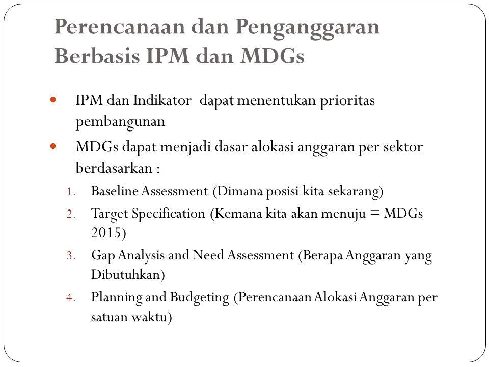 Perencanaan dan Penganggaran Berbasis IPM dan MDGs IPM dan Indikator dapat menentukan prioritas pembangunan MDGs dapat menjadi dasar alokasi anggaran