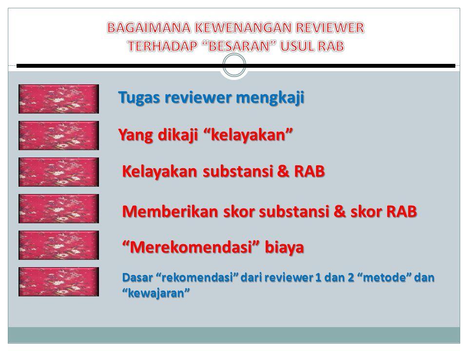 Tugas reviewer mengkaji Yang dikaji kelayakan Memberikan skor substansi & skor RAB Kelayakan substansi & RAB Merekomendasi biaya Dasar rekomendasi dari reviewer 1 dan 2 metode dan kewajaran