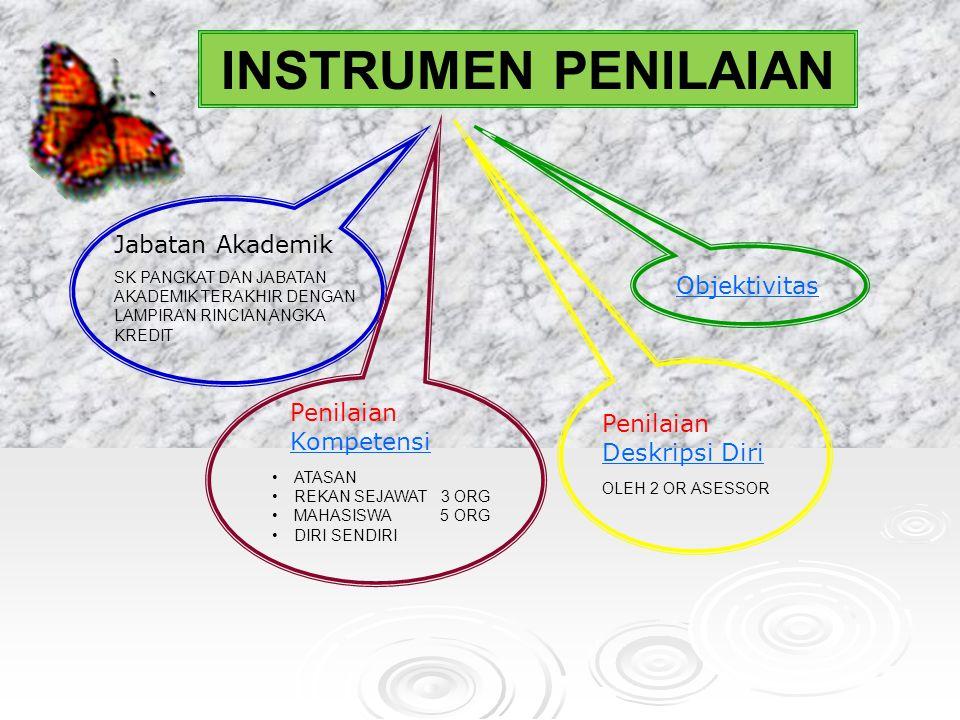 INSTRUMEN SERDOS  INSTRUMEN PERSEPSIONAL DARI 4 KELOMPOK PENILAI DARI 4 KELOMPOK PENILAI  INSTRUMEN PERSONAL DESKRIPSI DIRI DYS DESKRIPSI DIRI DYS CURRICULUM VITAE DYS CURRICULUM VITAE DYS