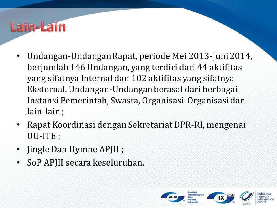 Undangan-Undangan Rapat, periode Mei 2013-Juni 2014, berjumlah 146 Undangan, yang terdiri dari 44 aktifitas yang sifatnya Internal dan 102 aktifitas y